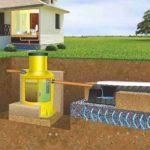 Монтаж каналізації в приватному будинку