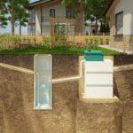 Автономна каналізація заміського будинку
