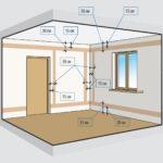 Як провести електропроводку в будинку