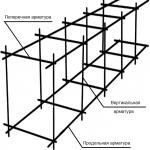 Як зробити міцний фундамент для будинку своїми руками?