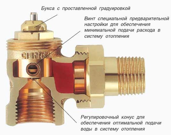 Типы гидроизоляции «Технониколь» для фундамента