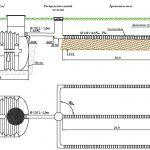 Автономна приватна каналізація: критерії вибору, облаштування та обслуговування