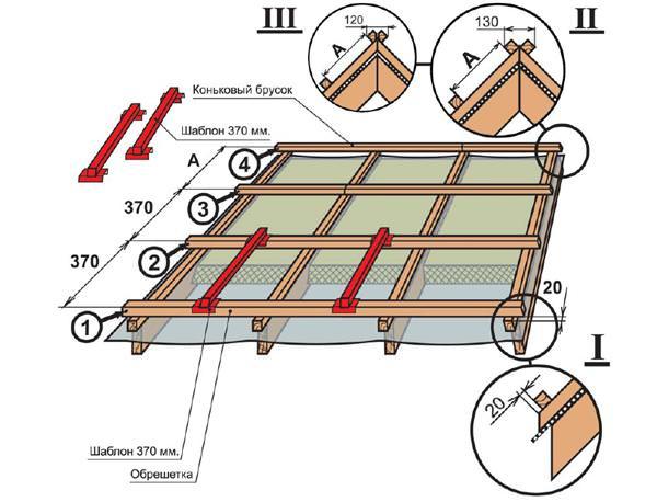 Этапы строительства двухскатной крыши углом своими руками