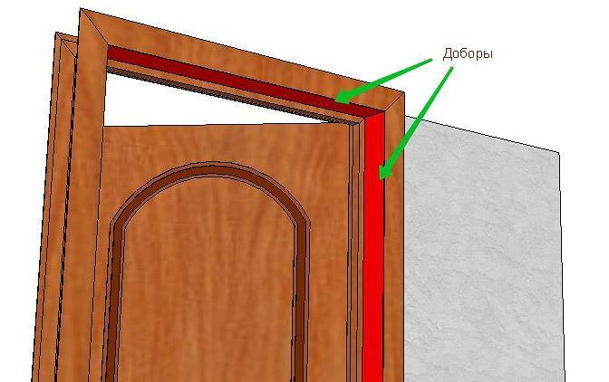 Инструкция крепление добора к коробке