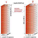 Як побудувати паркан з цегляними стовпами