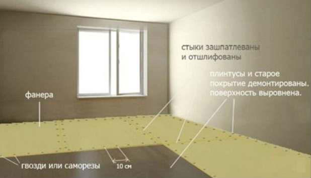 Как правильно стелить линолеум на деревянный пол