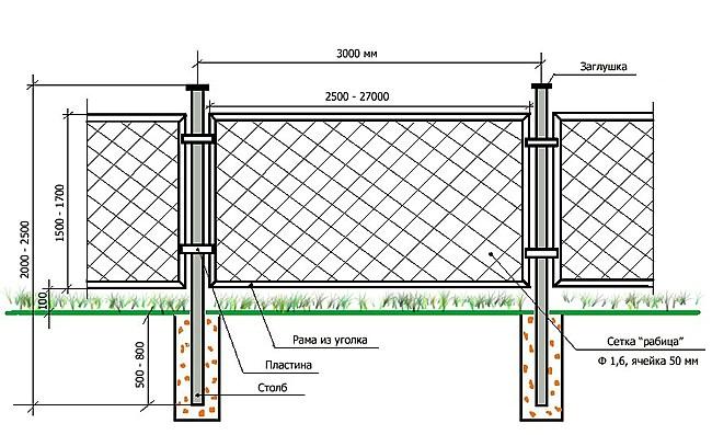 Как правильно вкопать и чем красить металлические столбы для забора?