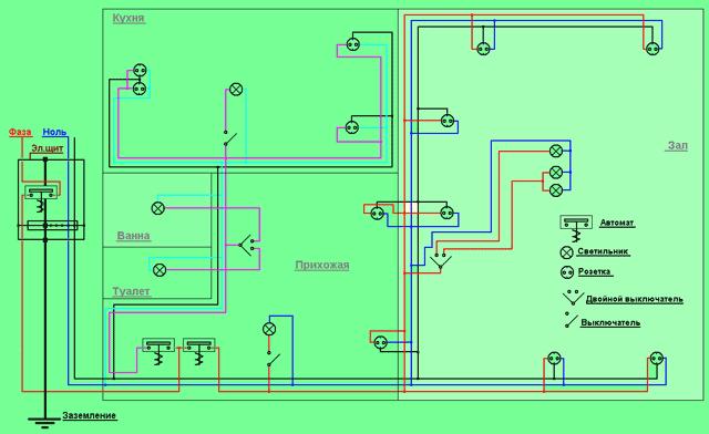 Как узнать схему разводки электропроводки в квартире?