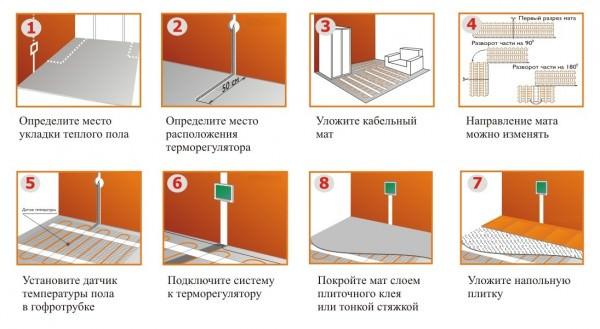 Как выбрать электрический теплый пол и на что обратить внимание