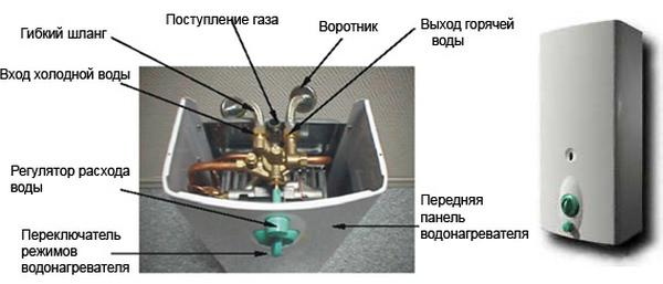 Как выбрать газовую колонку для горячего водоснабжения вашего дома?