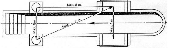 Какой должна быть смотровая яма в гараже: оптимальные размеры