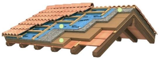 Какой лучше выбрать утеплитель для крыши