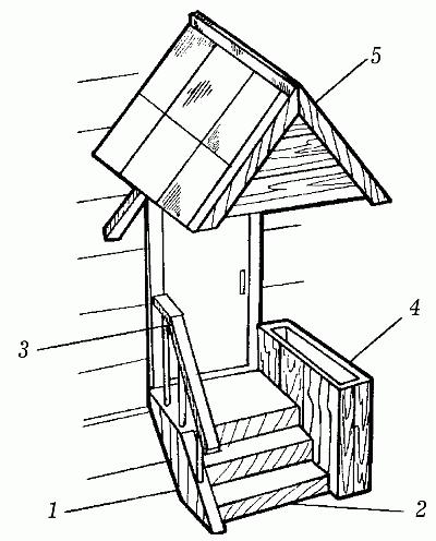 Крыльцо для частного дома с фото