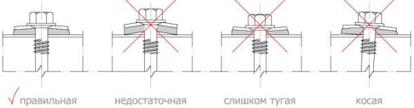 Монтаж сэндвич панелей – подробное описание технологии и практические советы