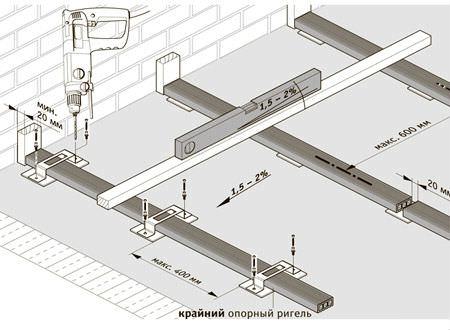 Монтаж террасной доски ДПК – инструкция и видео