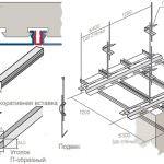 Облаштування ванної кімнати в каркасному будинку: обшивка стін, обробка стелі та монтаж підлоги
