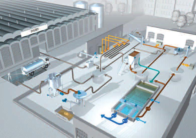 Очистка сточных вод: способы и современные методики