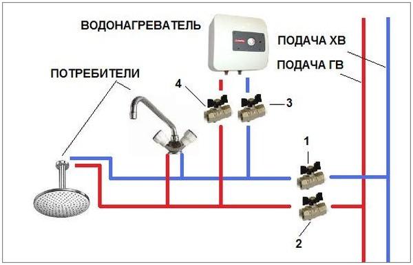 Описание установки проточного водонагревателя своими руками