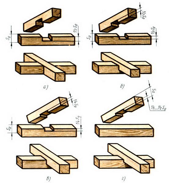 Основные способы соединения бруса при строительстве частного дома
