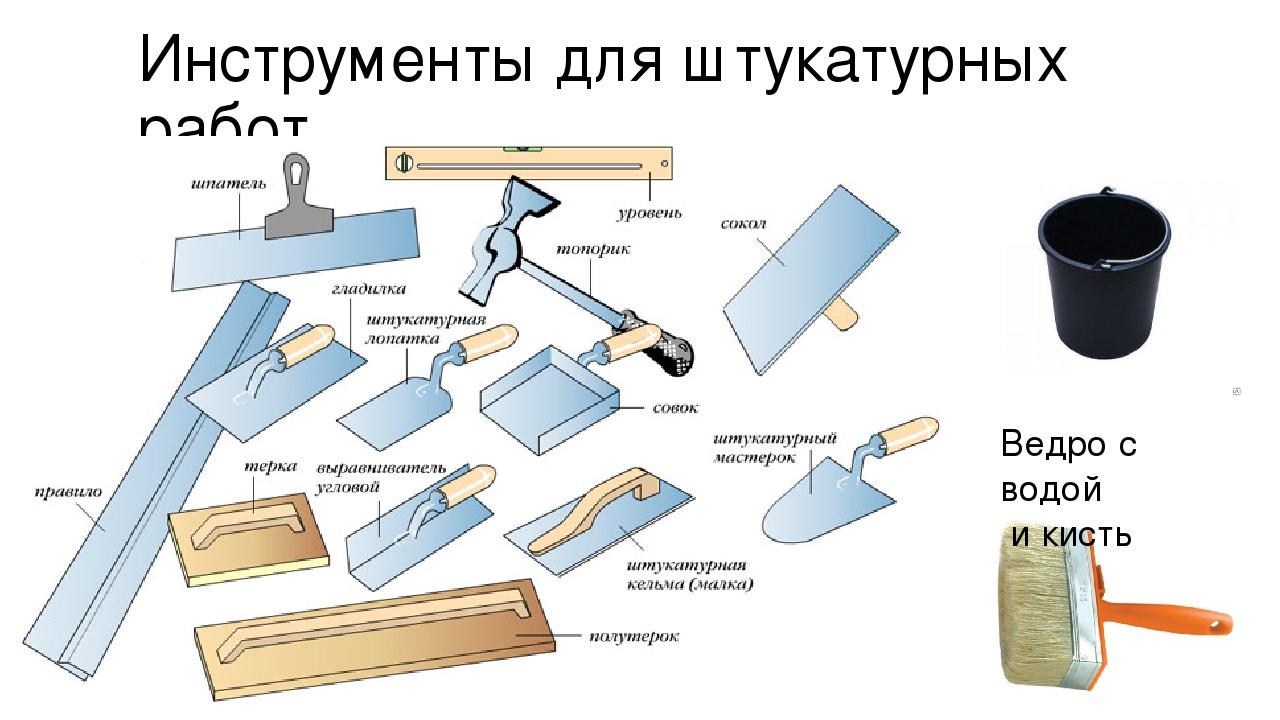 Особенности штукатурки для газобетона
