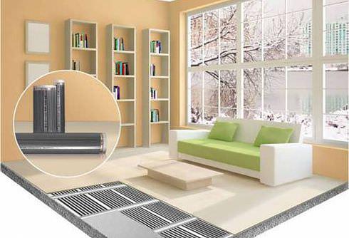 Отопление дома дёшево электричеством: виды, расчёт, монтаж