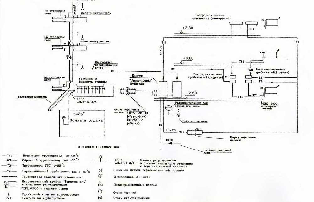 Пластиковые трубы для системы водоснабжения: строение, основные параметры, преимущества и недостатки, фурнитура