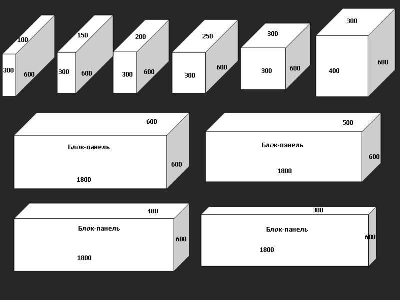 пенобетонные блоки размеры и цены