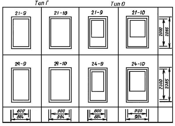 Размеры по ГОСТ деревянных и металлических входных дверей