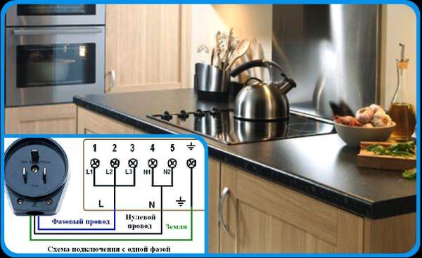 Советы по подключению розетки для электроплиты