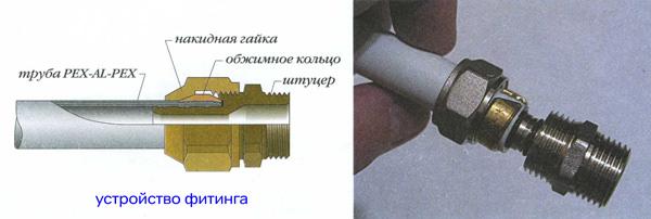 Способы соединения труб из металлопластика фитингами