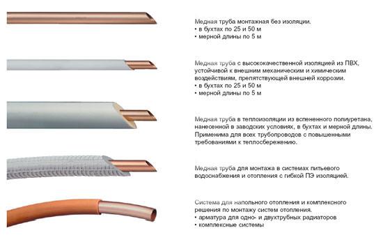 Трубопровод из меди: особенности, преимущества и недостатки, нюансы монтажа, классификация фитингов