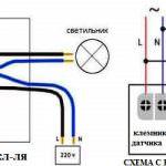 Установка і регулювання датчиків руху для включення світла