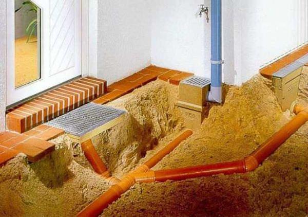 Устройство ливневой канализации для частного дома своими руками