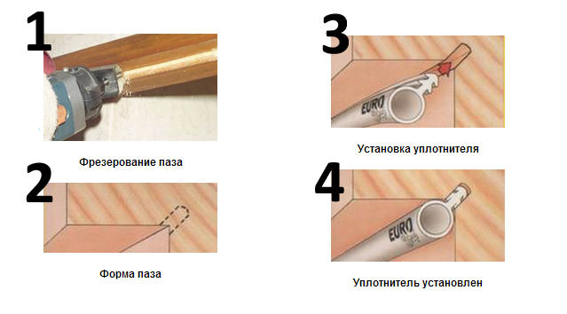 Утепление и ремонт деревянных окон (шведская технология)