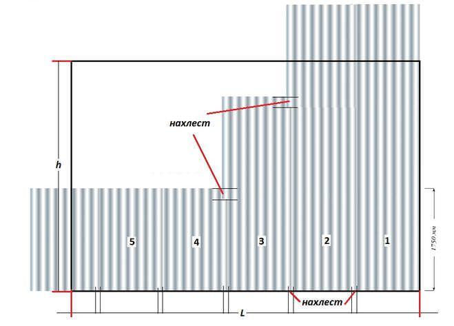 Волновой шифер: размеры листов и их стоимость