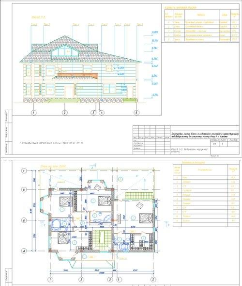 Возведение пристройки к деревянному дому: типы пристроек, создание проектов, возведение фундамента и проводка коммуникаций