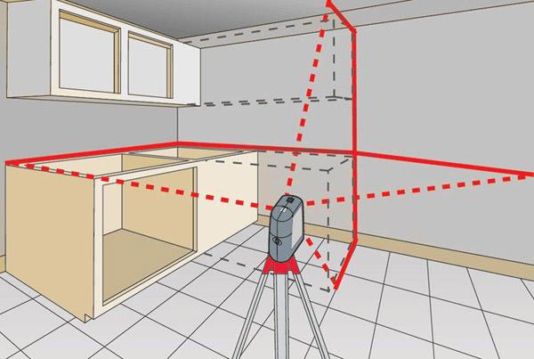 Все правила пользования лазерным нивелиром, виды работ, видео