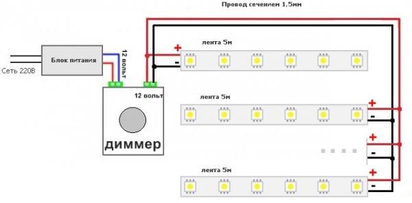 Выбираем диммер для светодиодных ламп — характеристики, виды и стоимость